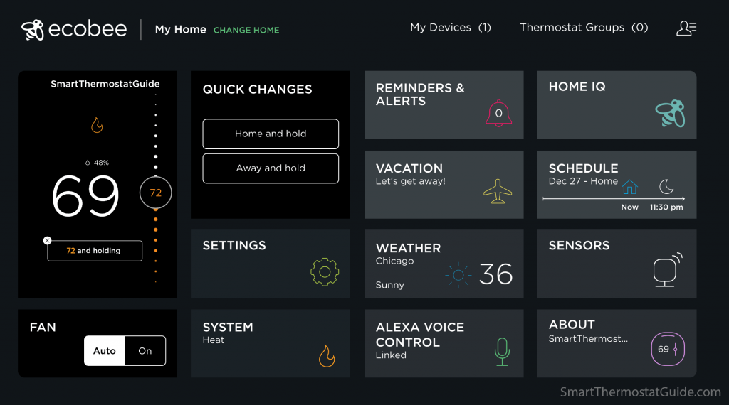 Screenshot: the ecobee.com dashboard allows users to manage reminders, view HomeIQ reports, set a schedule, view the weather, manage sensors, and more.
